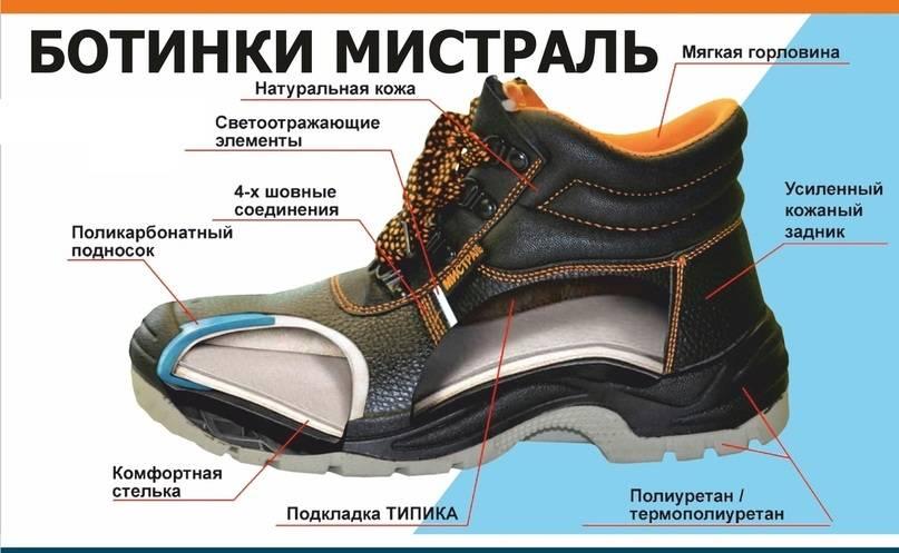 """В наличии обувь бренда Эталон - серия ботинок """"Мистраль"""" и """"Мистраль Зима"""" фото"""