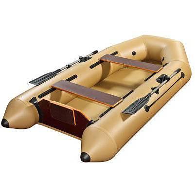 киров магазин лодок